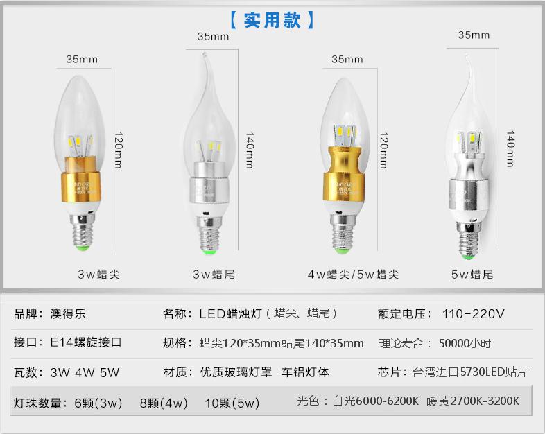 Характеристики светодиодных ламп цоколь Е14